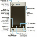 Motorola DEVOUR A555 公式情報