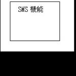 SEND_SMSパーミッションなしにSMSを送る方法