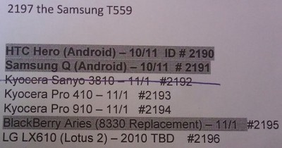 android sprint