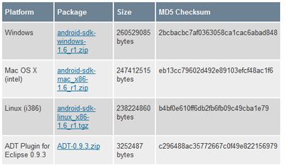 sdk16_size_web.png